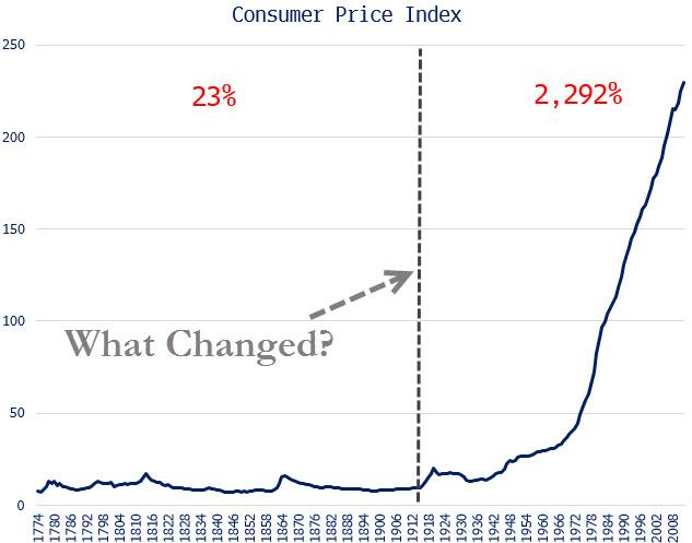 20131122_nopenoinflationhere